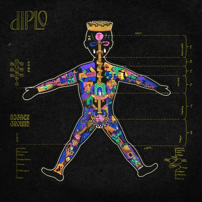 New EP: Diplo - Higher Ground